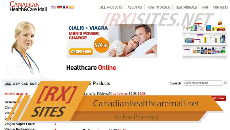 Canadianhealthcaremall.net Review– What Happened to this Store?