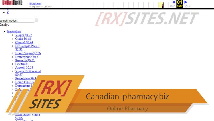 Canadian-pharmacy.biz Review – Operated for an Unknown Period of Time