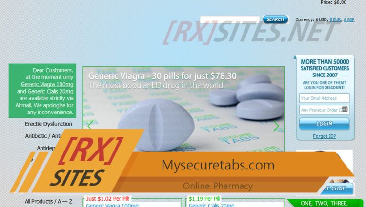 Mysecuretabs.com Review – Good Online Pharmacy Since 2007 But Now Gone