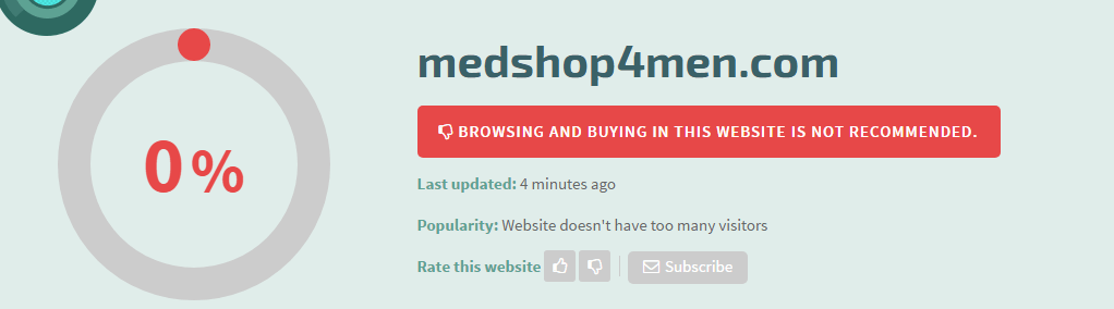Medshop4men