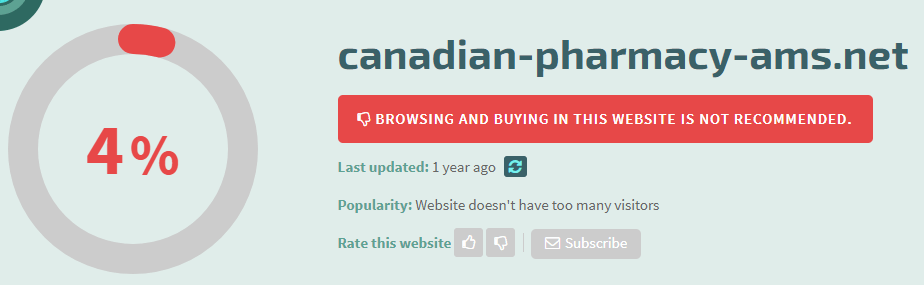 Canadian Pharmacy AMS Net Website Assessment Outcome